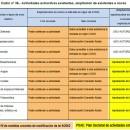 Galiza non se Vende, presenta alegación ao Plan Sectorial de Actividades Extractivas de Galiza